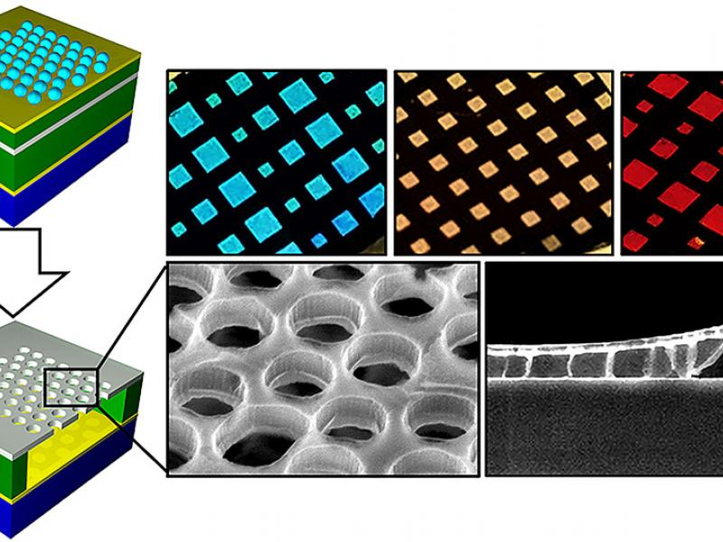 Combining dip coating of colloidal particles on a substrate with standard microelectronics fabrication techniques creates nanostructures with tunable structural color suited for a variety of applications.